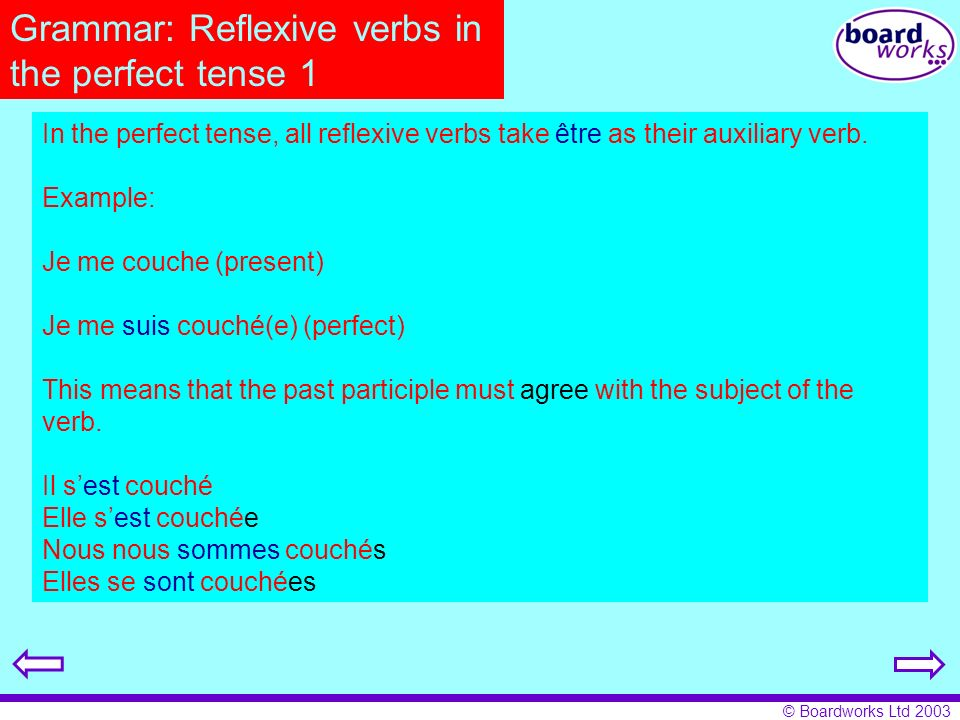 Grammar: Reflexive verbs in the perfect tense 1