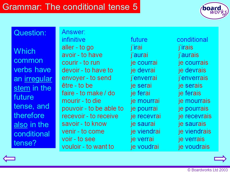 Grammar: The conditional tense 5