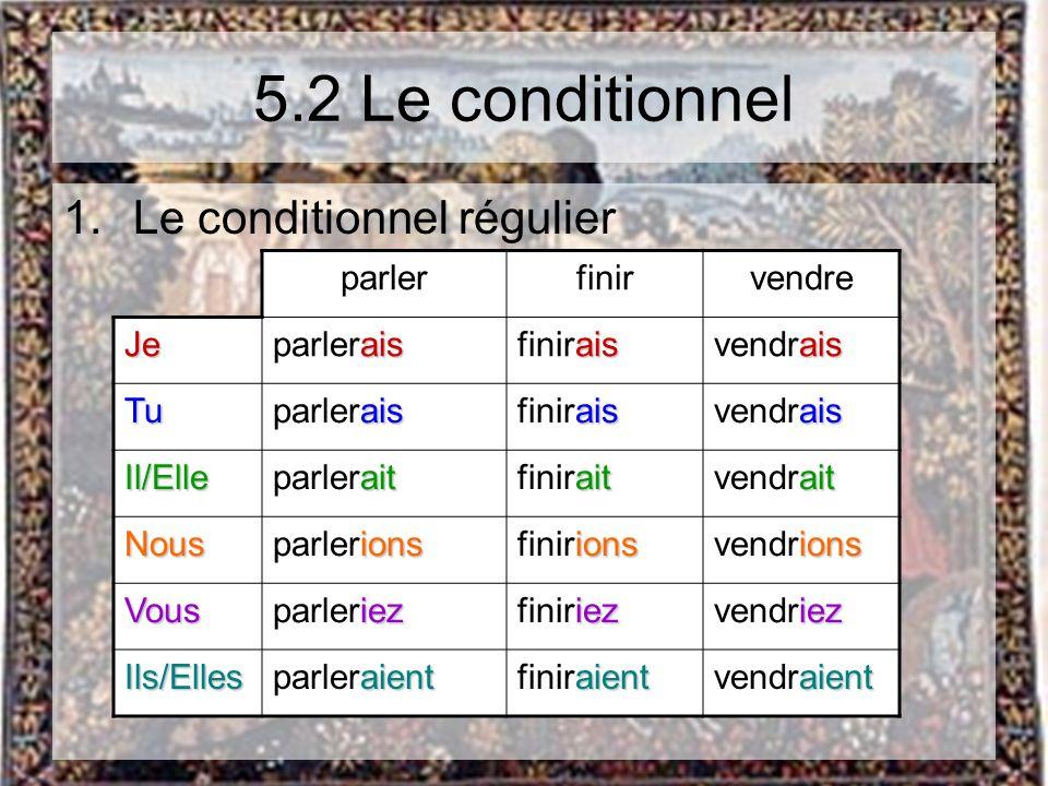 5.2 Le conditionnel Le conditionnel régulier parler finir vendre Je