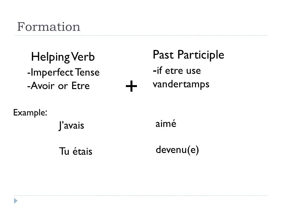 + Formation Past Participle -if etre use vandertamps -Imperfect Tense