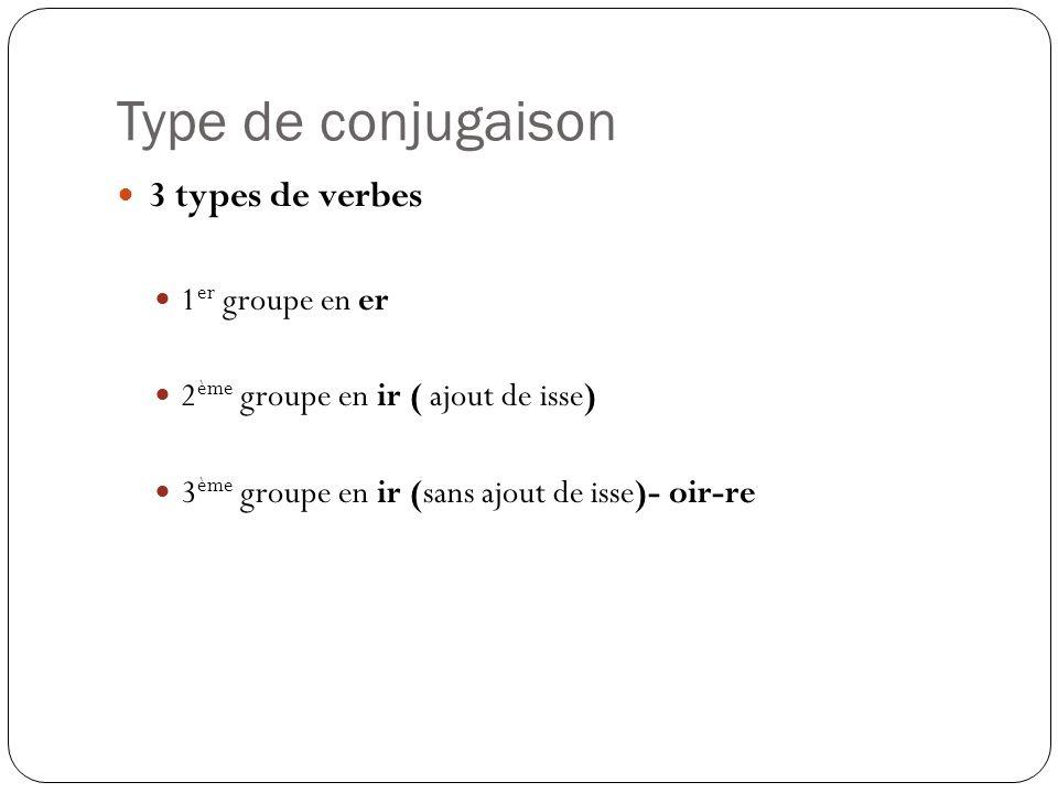 Type de conjugaison 3 types de verbes 1er groupe en er