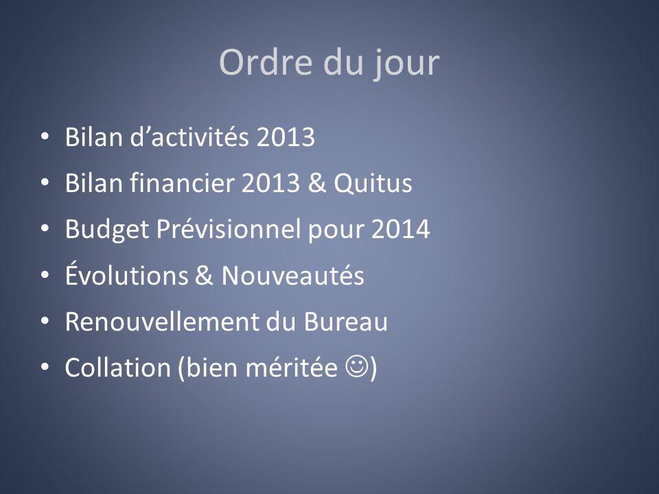 Ordre du jour Bilan d'activités 2013 Bilan financier 2013 & Quitus