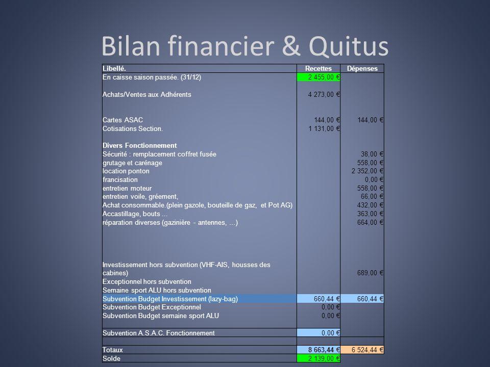 Bilan financier & Quitus