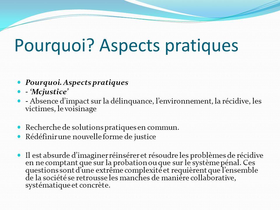 Pourquoi Aspects pratiques