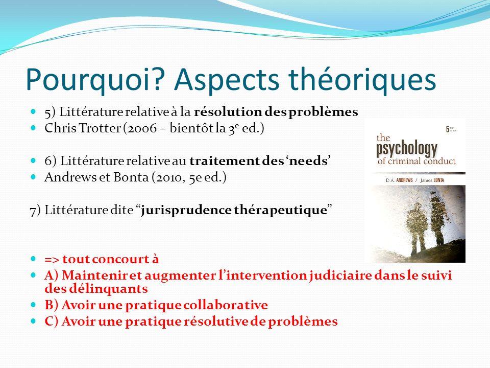 Pourquoi Aspects théoriques