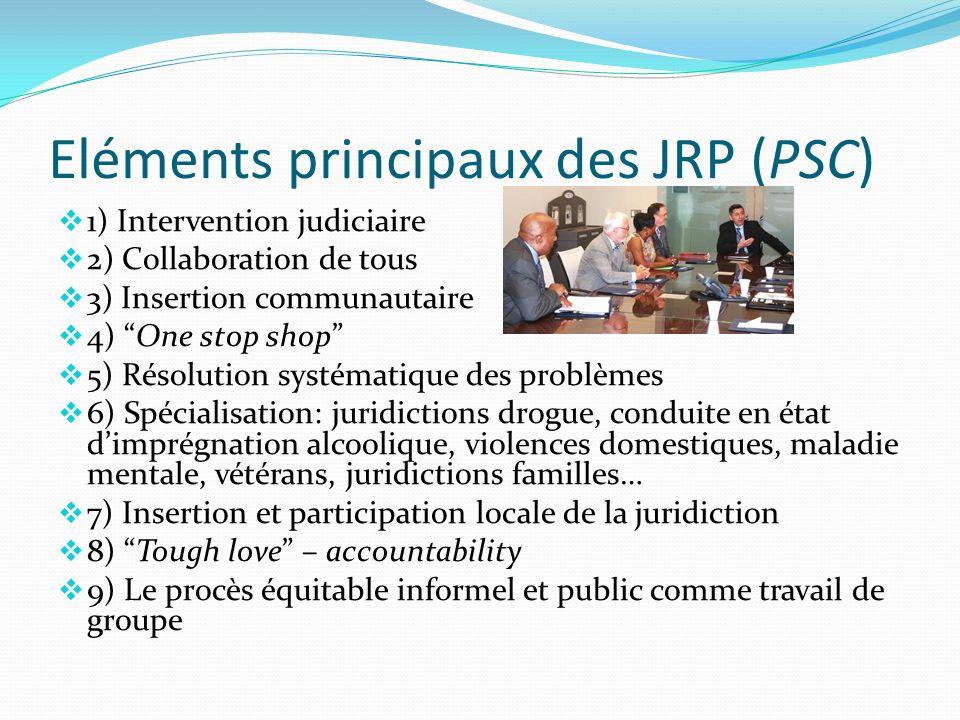Eléments principaux des JRP (PSC)