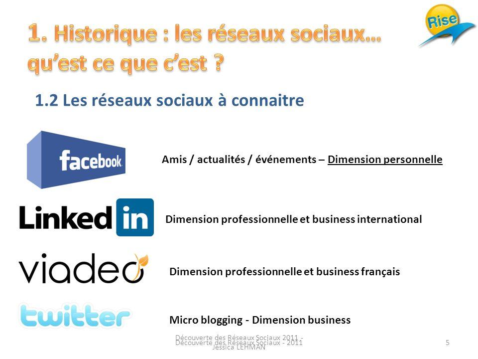 1. Historique : les réseaux sociaux… qu'est ce que c'est
