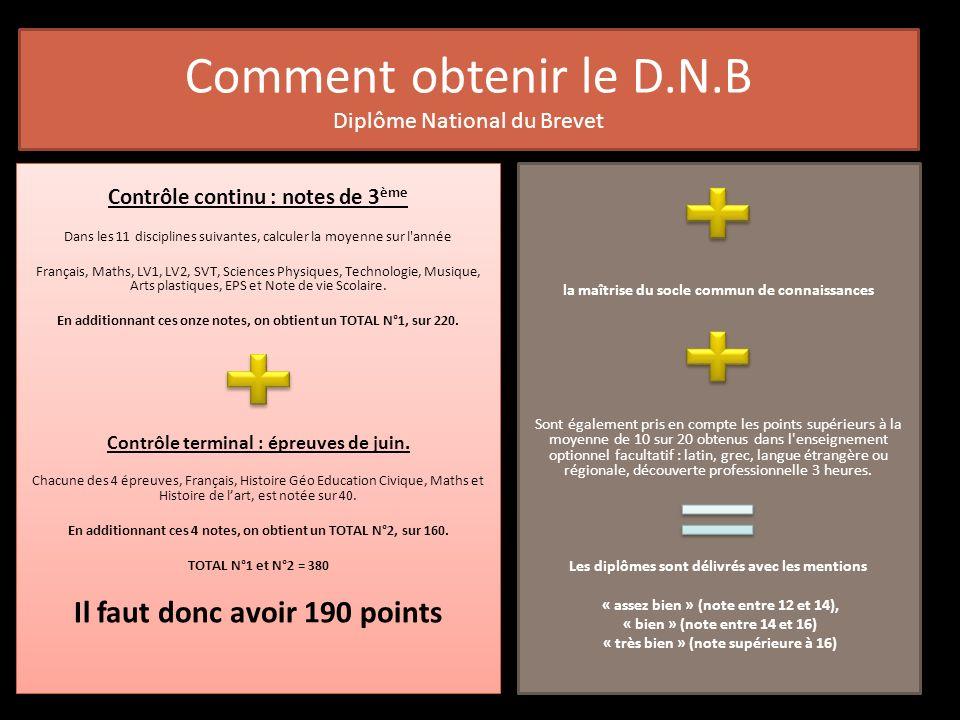 Comment obtenir le D.N.B Diplôme National du Brevet