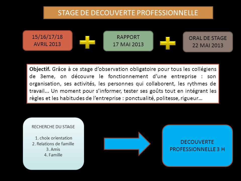 STAGE DE DECOUVERTE PROFESSIONNELLE
