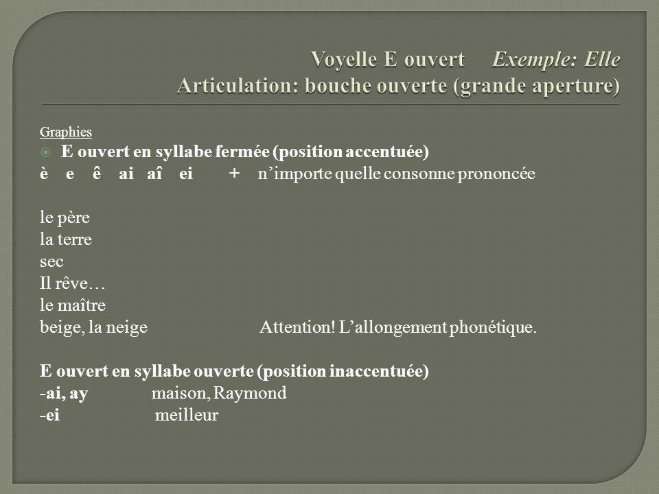 Voyelle E ouvert Exemple: Elle Articulation: bouche ouverte (grande aperture)