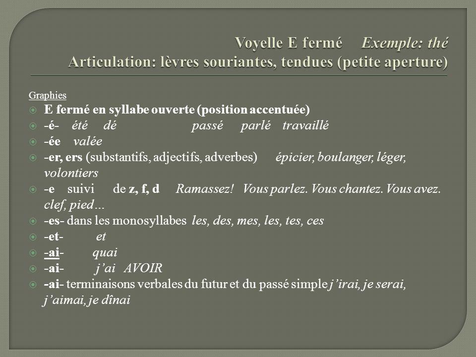 Voyelle E fermé Exemple: thé Articulation: lèvres souriantes, tendues (petite aperture)