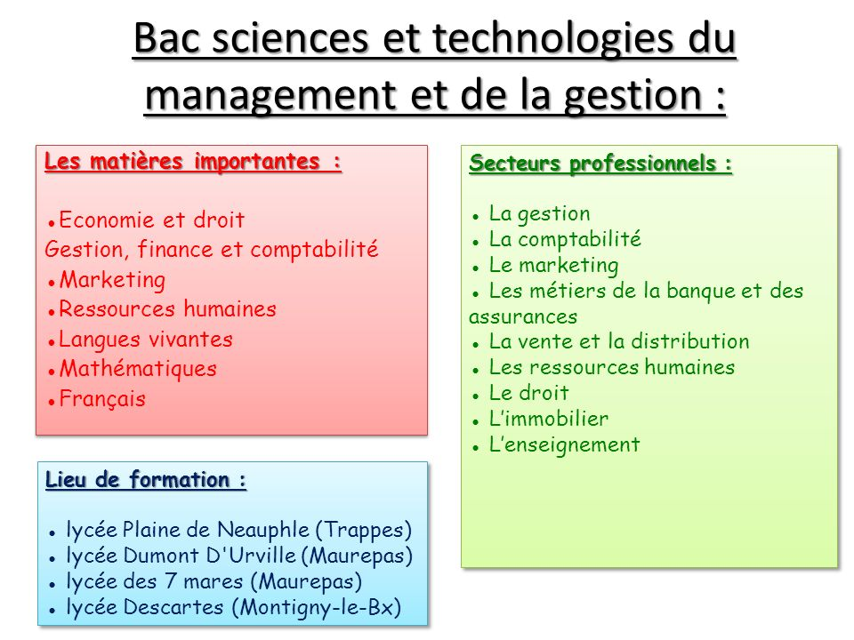 Bac sciences et technologies du management et de la gestion :