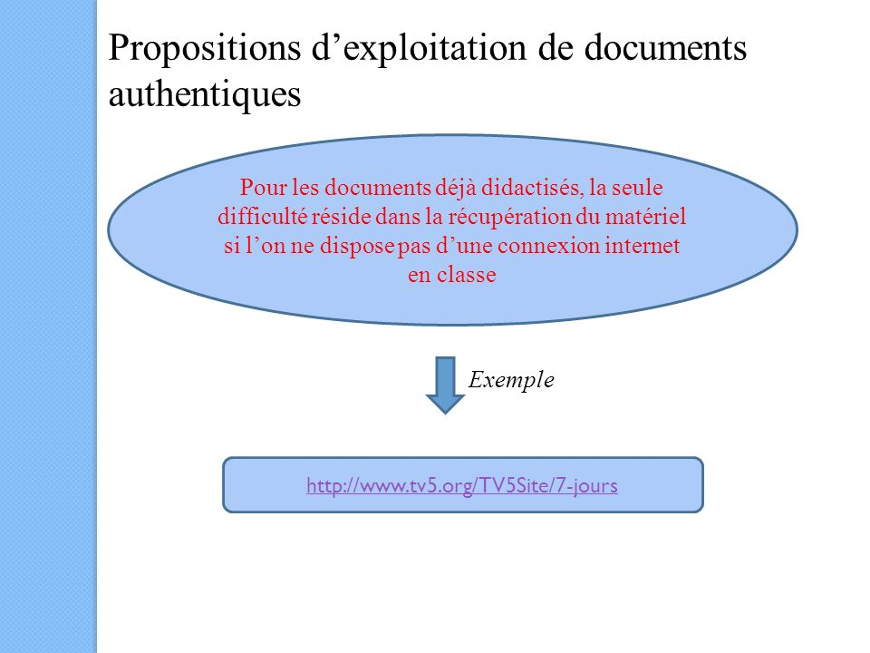 Propositions d'exploitation de documents authentiques