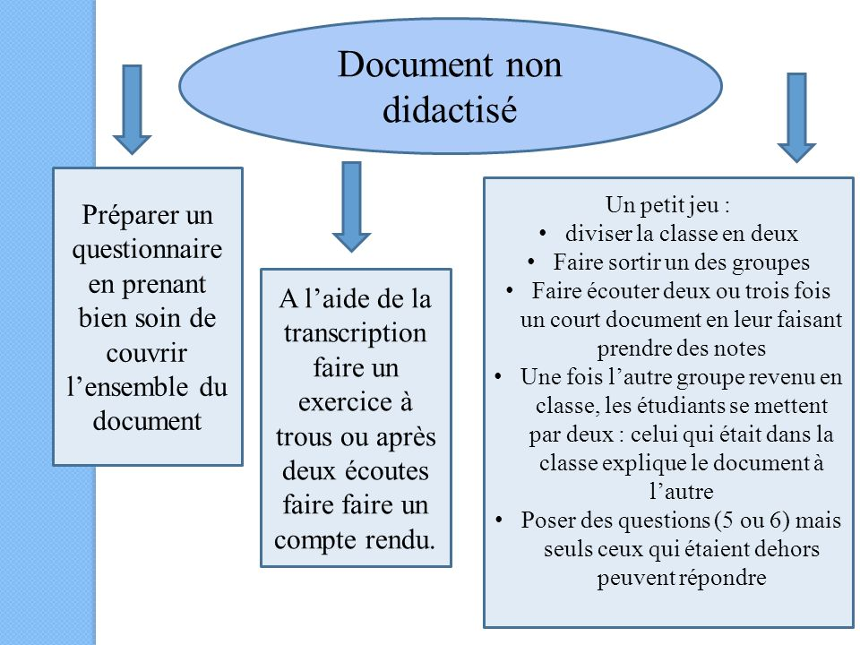 Document non didactisé