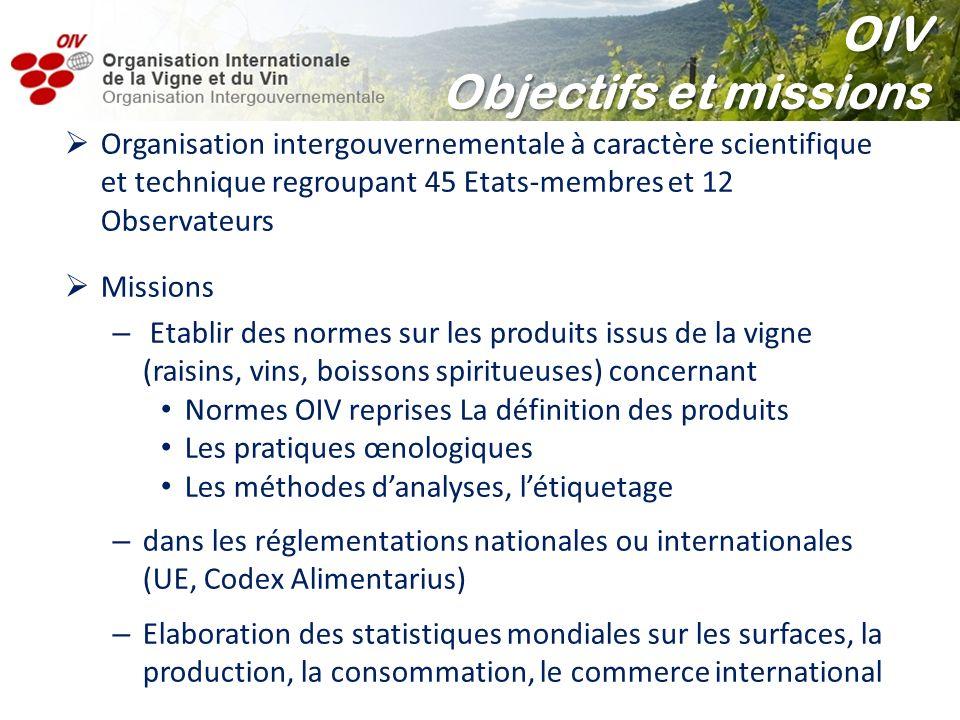 OIV Objectifs et missions