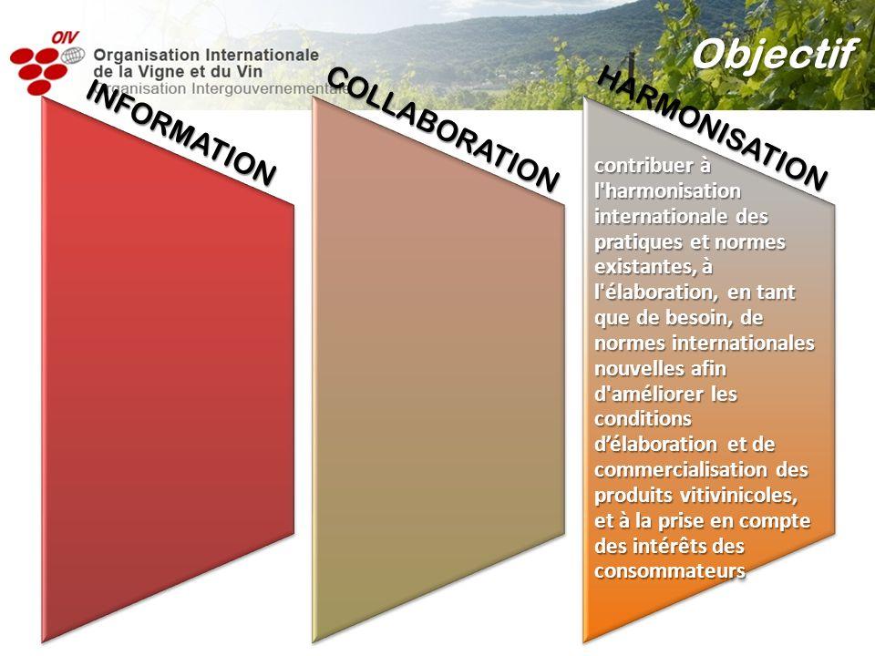 Objectif INFORMATION COLLABORATION HARMONISATION
