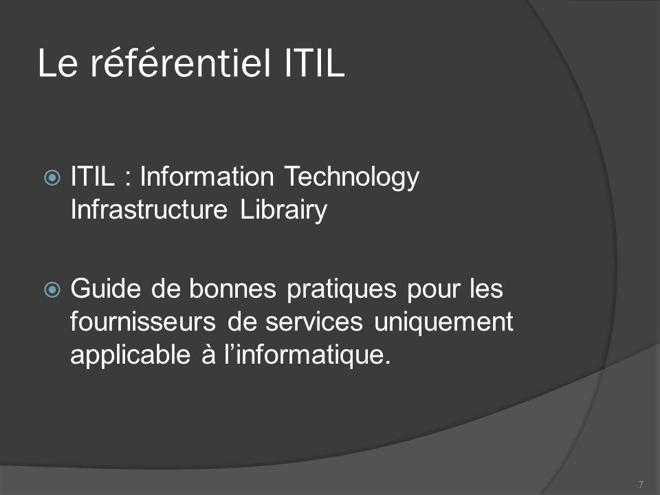 Le référentiel ITIL ITIL : Information Technology Infrastructure Librairy.