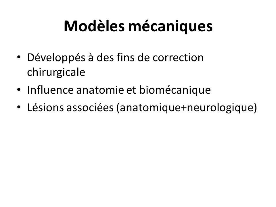 Modèles mécaniques Développés à des fins de correction chirurgicale