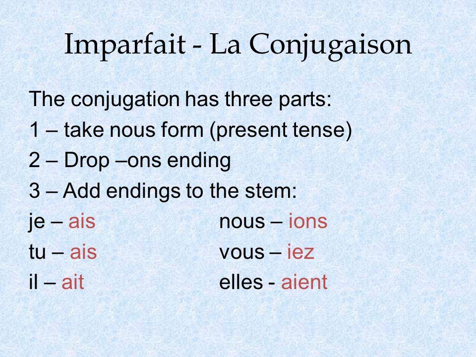 Imparfait - La Conjugaison