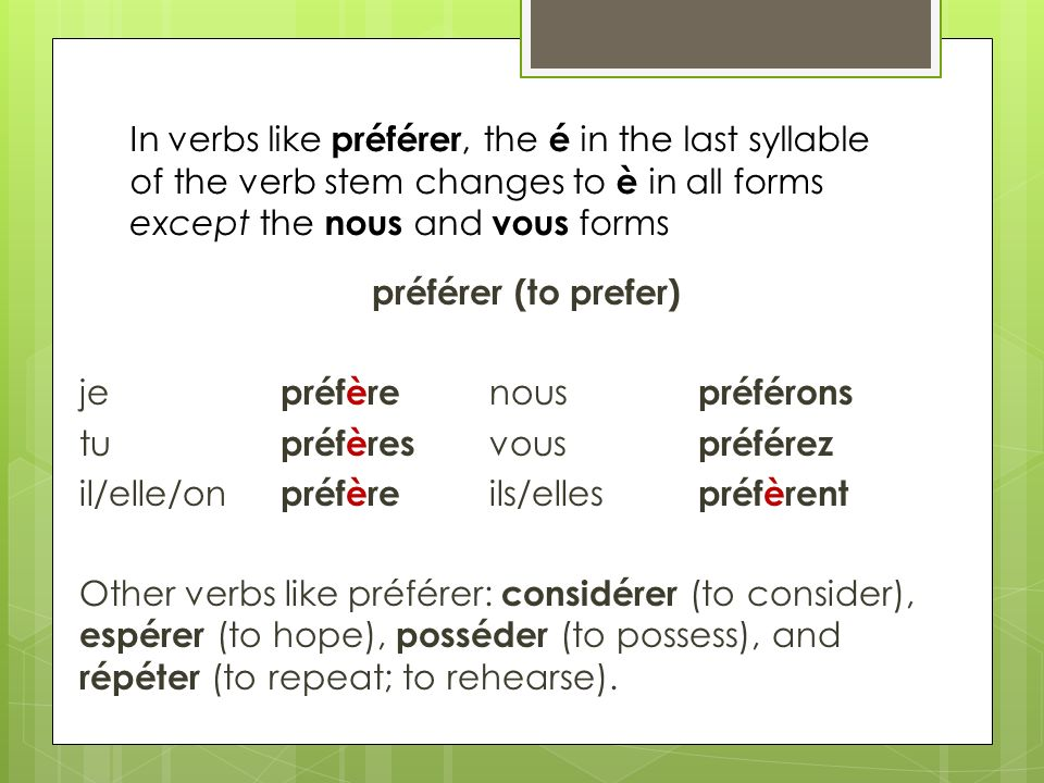 In verbs like préférer, the é in the last syllable of the verb stem changes to è in all forms except the nous and vous forms