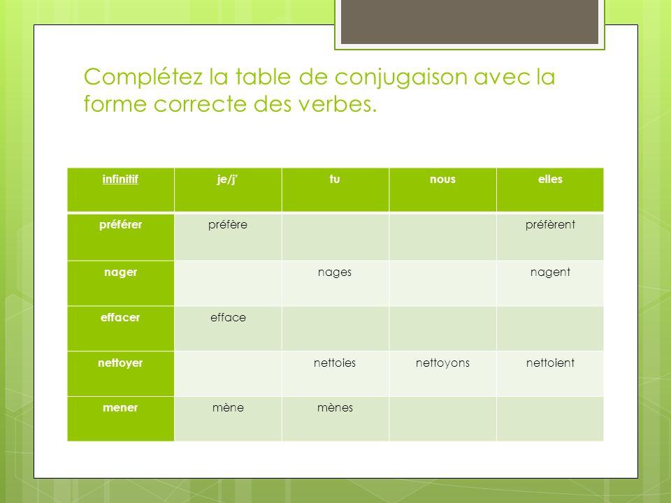 Complétez la table de conjugaison avec la forme correcte des verbes.