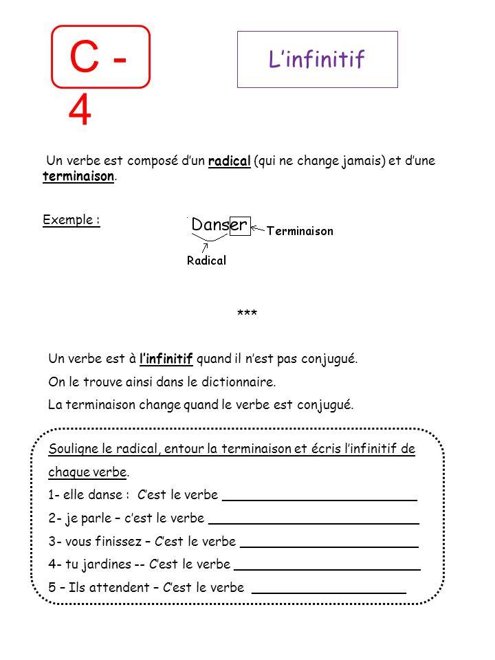 C - 4 L'infinitif. Un verbe est composé d'un radical (qui ne change jamais) et d'une terminaison.