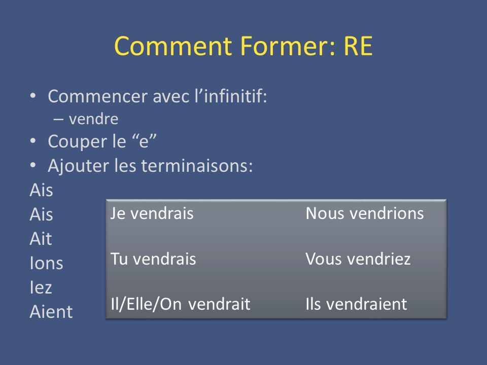 Comment Former: RE Commencer avec l'infinitif: Couper le e