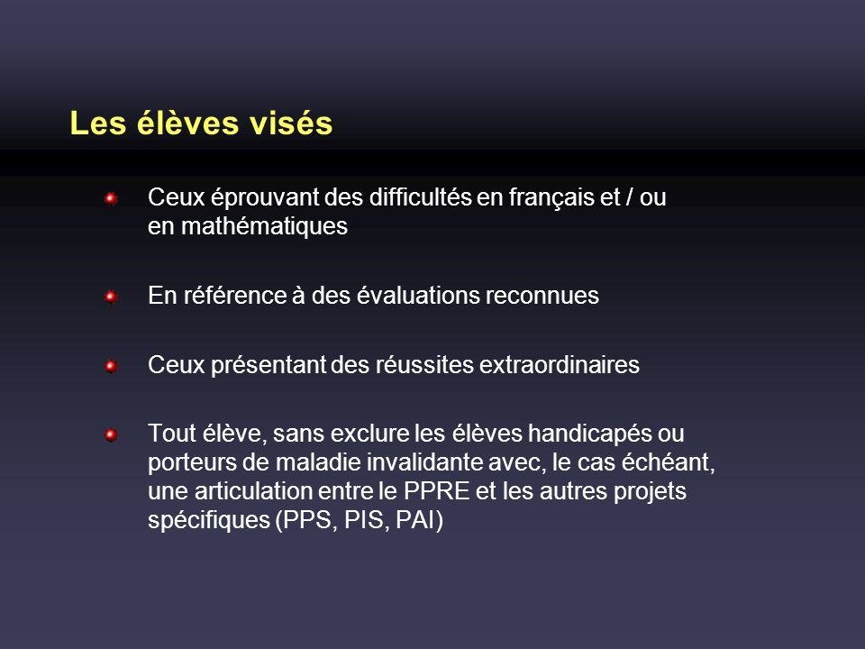 Les élèves visés Ceux éprouvant des difficultés en français et / ou en mathématiques. En référence à des évaluations reconnues.