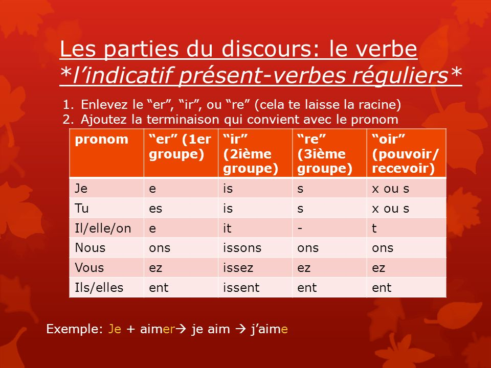 Les parties du discours: le verbe *l'indicatif présent-verbes réguliers*