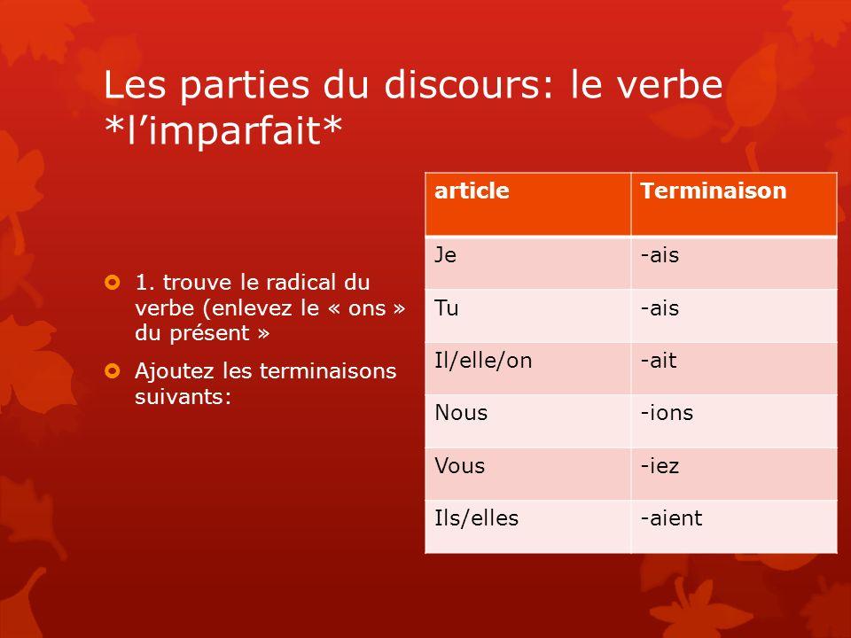 Les parties du discours: le verbe *l'imparfait*