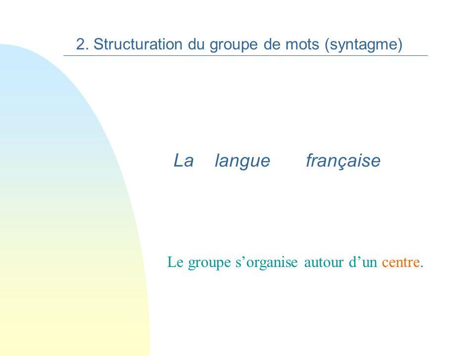 La langue française 2. Structuration du groupe de mots (syntagme)
