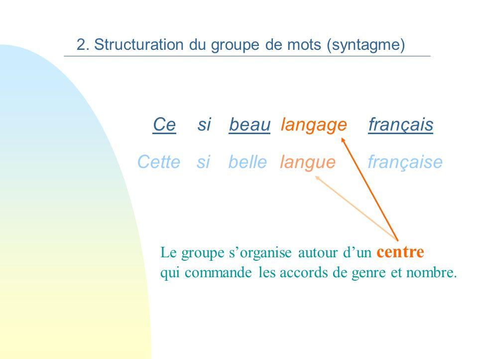 Ce beau si langage français Cette si belle langue française