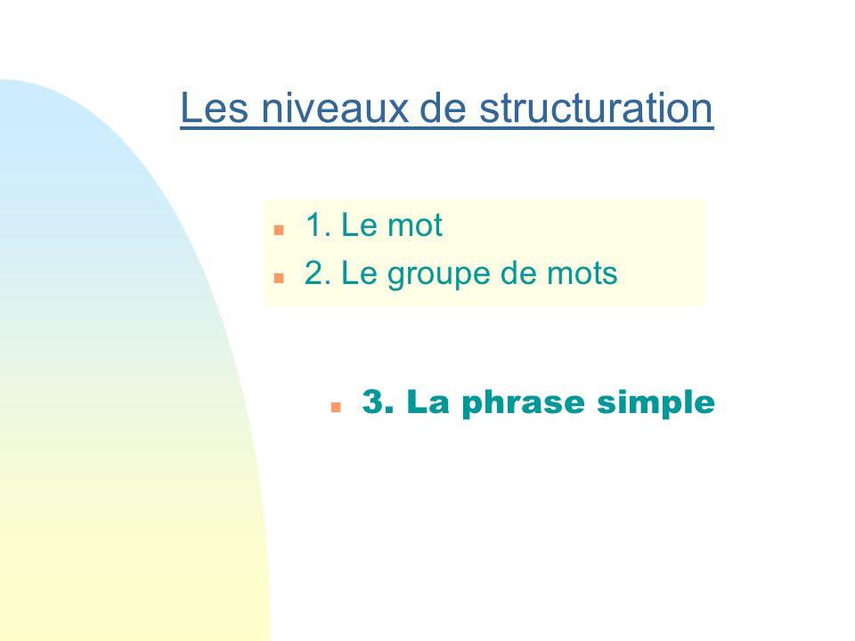 Les niveaux de structuration