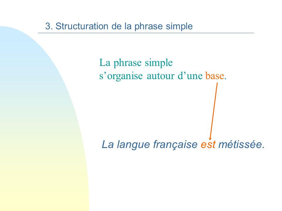 La phrase simple s'organise autour d'une base.