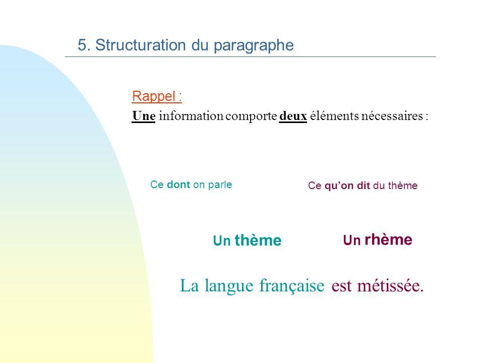 La langue française est métissée.