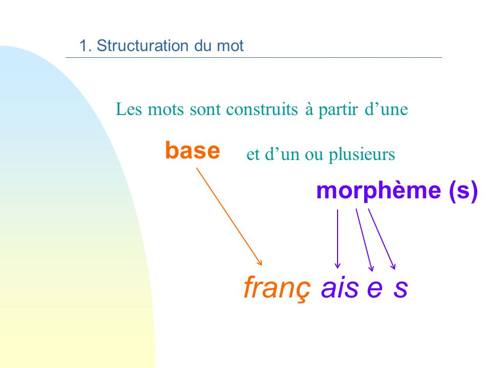 ç ais e s franc base morphème (s)