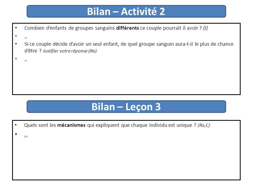 Bilan – Activité 2 Bilan – Leçon 3