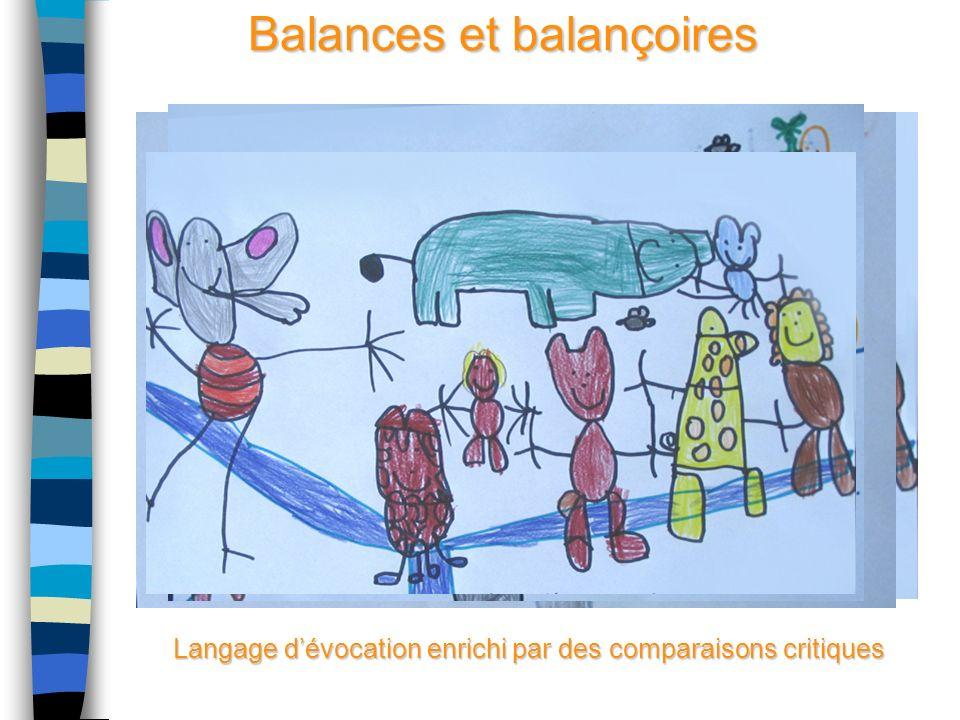 Balances et balançoires