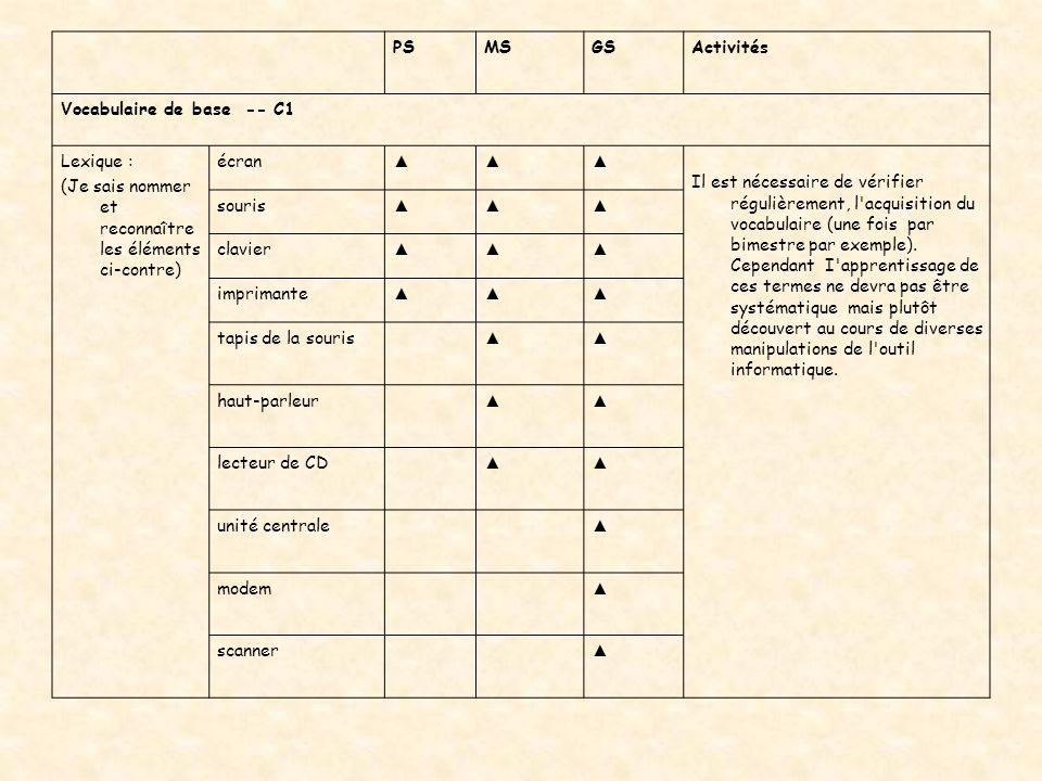 PS MS. GS. Activités. Vocabulaire de base -- C1. Lexique : (Je sais nommer et reconnaître les éléments ci-contre)