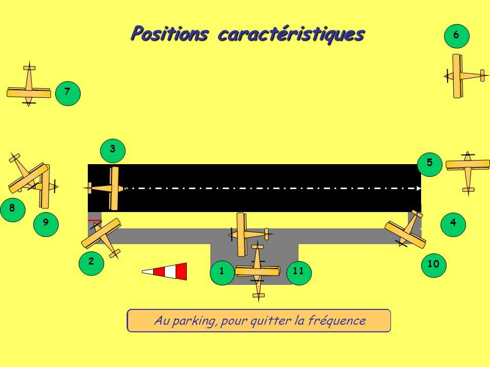Positions caractéristiques