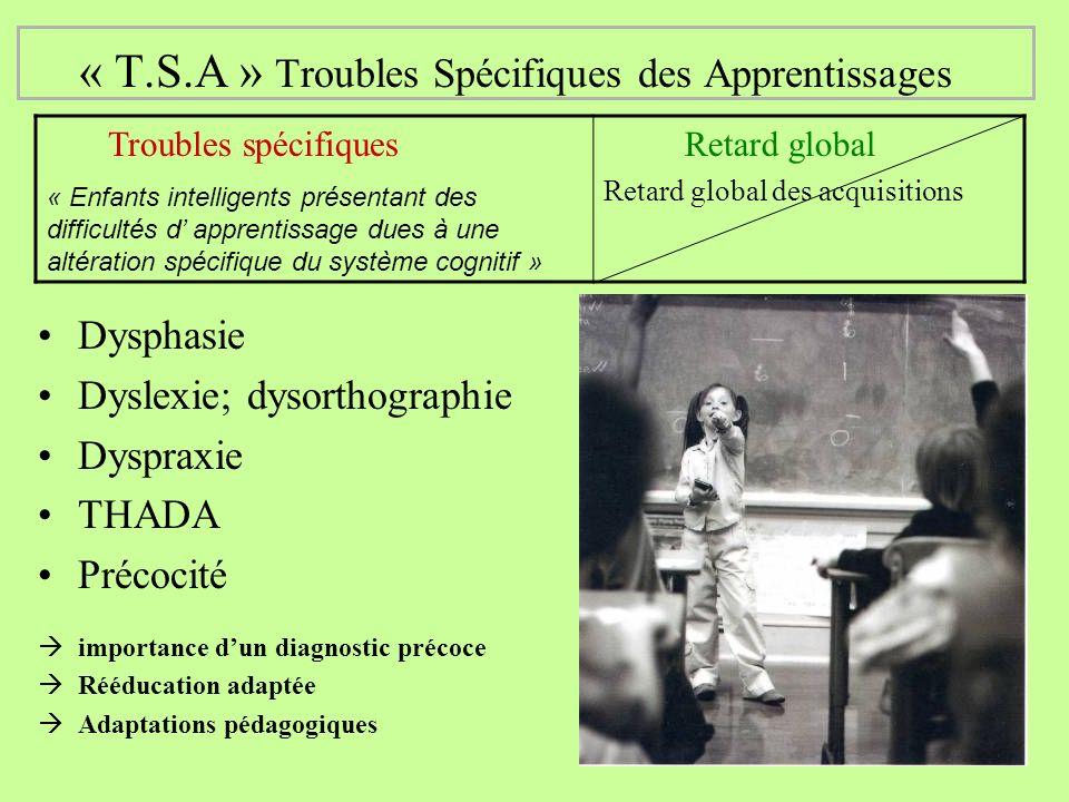 « T.S.A » Troubles Spécifiques des Apprentissages