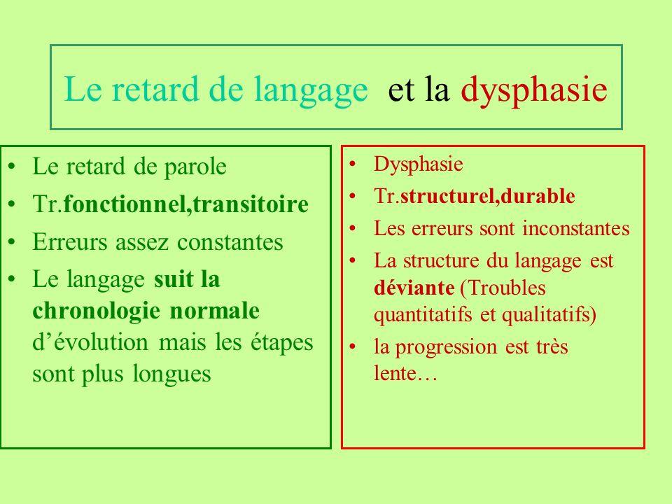 Le retard de langage et la dysphasie