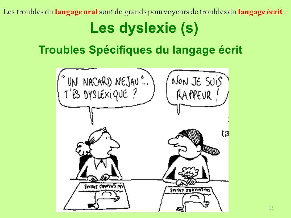 Les dyslexie (s) Troubles Spécifiques du langage écrit