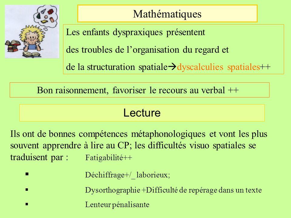 Mathématiques Lecture Les enfants dyspraxiques présentent