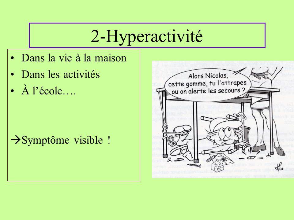 2-Hyperactivité Dans la vie à la maison Dans les activités À l'école….