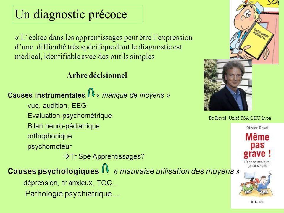 Un diagnostic précoce