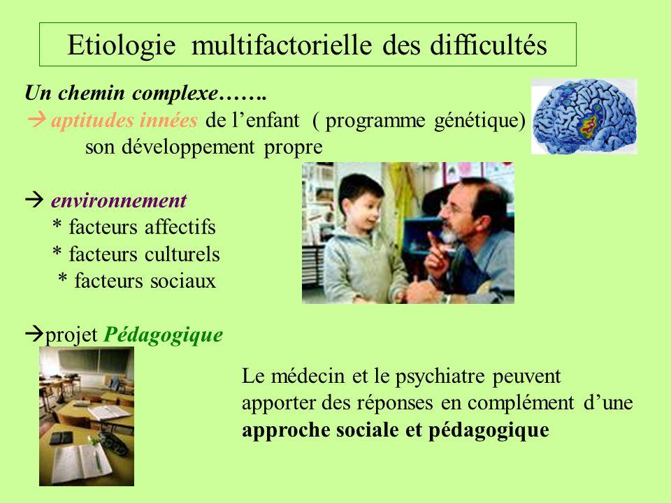 Etiologie multifactorielle des difficultés