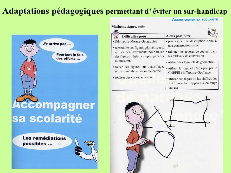 Adaptations pédagogiques permettant d' éviter un sur-handicap