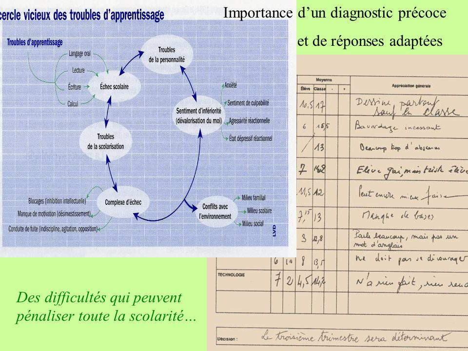 Importance d'un diagnostic précoce