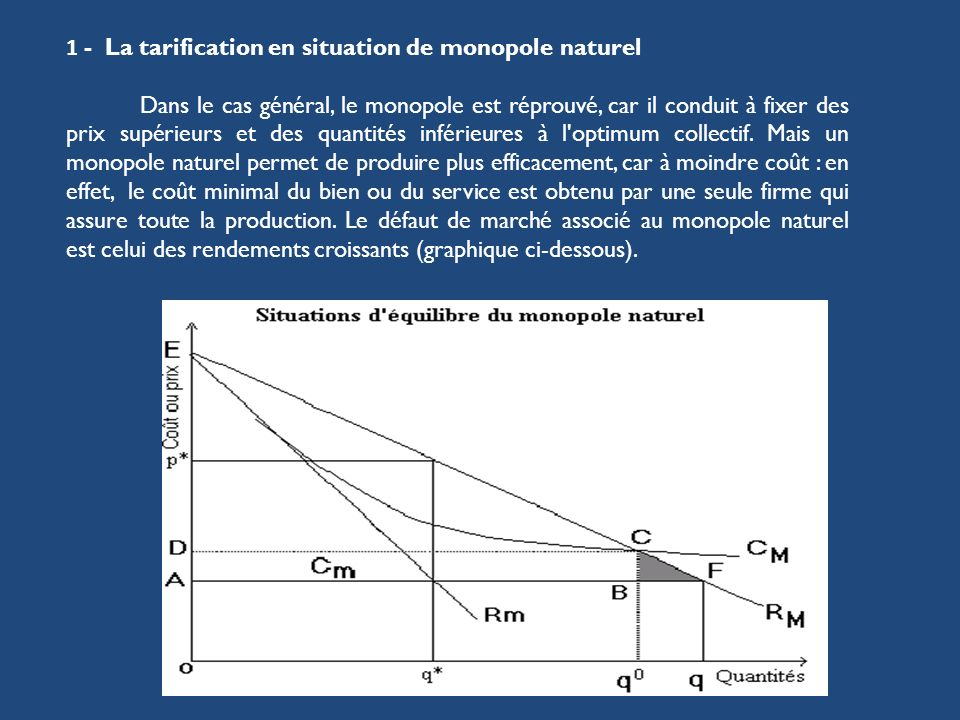 1 - La tarification en situation de monopole naturel